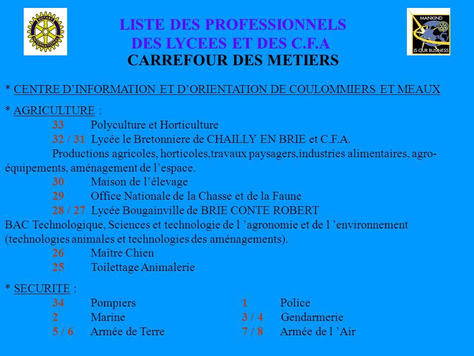 LISTE DES PROFESSIONNELS DES LYCEES ET DES C.F.A CARREFOUR DES METIERS * CENTRE DINFORMATION ET DORIENTATION DE COULOMMIERS ET MEAUX * AGRICULTURE : 33 Polyculture et Horticulture 32 / 31 Lycée le Bretonniere de CHAILLY EN BRIE et C.F.A.