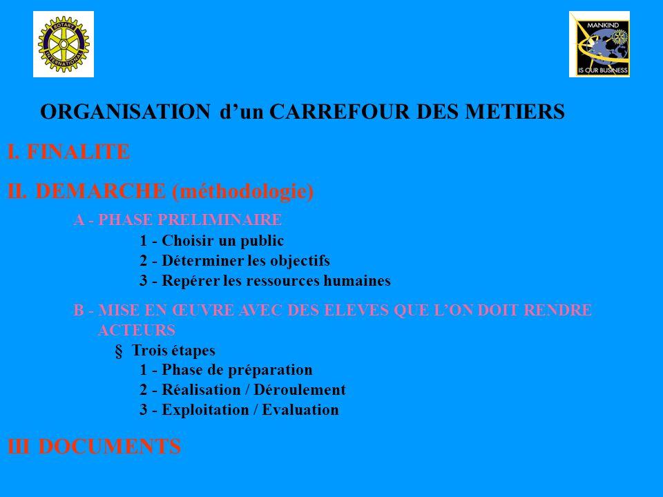 ORGANISATION dun CARREFOUR DES METIERS I. FINALITE II.