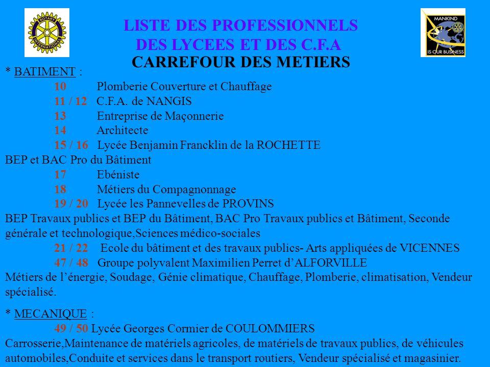LISTE DES PROFESSIONNELS DES LYCEES ET DES C.F.A CARREFOUR DES METIERS * BATIMENT : 10 Plomberie Couverture et Chauffage 11 / 12 C.F.A.
