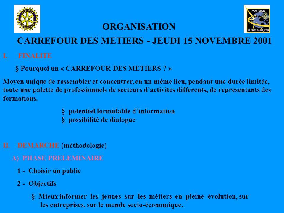 ORGANISATION I. FINALITE § Pourquoi un « CARREFOUR DES METIERS .