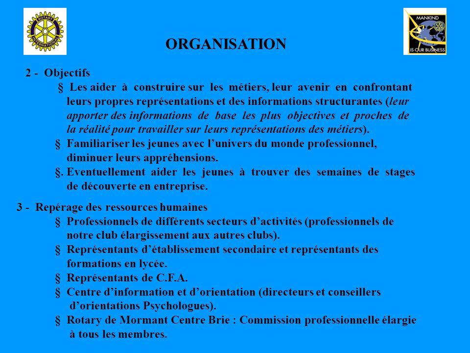 ORGANISATION 2 - Objectifs § Les aider à construire sur les métiers, leur avenir en confrontant leurs propres représentations et des informations structurantes (leur apporter des informations de base les plus objectives et proches de la réalité pour travailler sur leurs représentations des métiers).