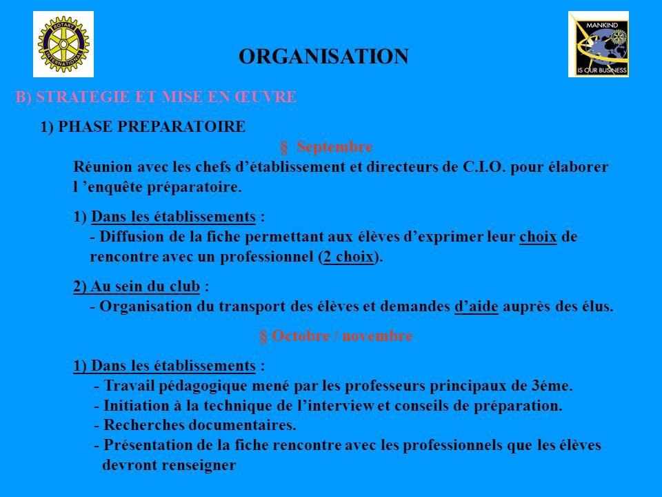 ORGANISATION B) STRATEGIE ET MISE EN ŒUVRE 1) PHASE PREPARATOIRE § Septembre Réunion avec les chefs détablissement et directeurs de C.I.O.