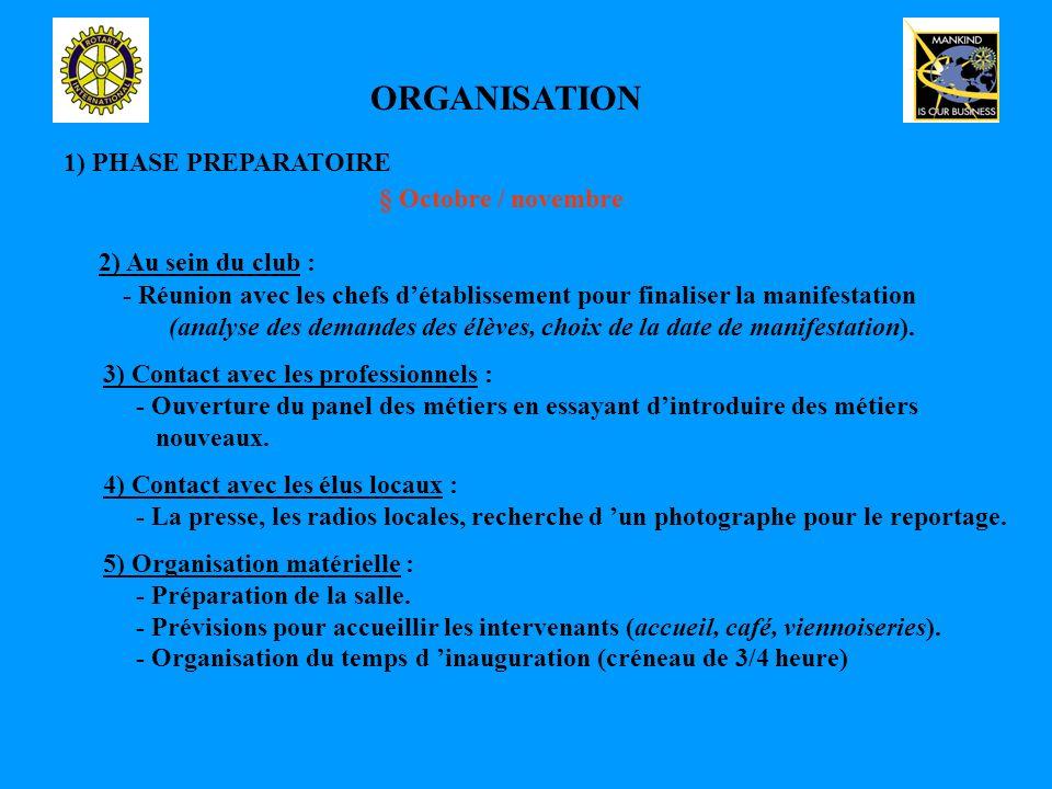 ORGANISATION § Octobre / novembre 2) Au sein du club : - Réunion avec les chefs détablissement pour finaliser la manifestation (analyse des demandes des élèves, choix de la date de manifestation).
