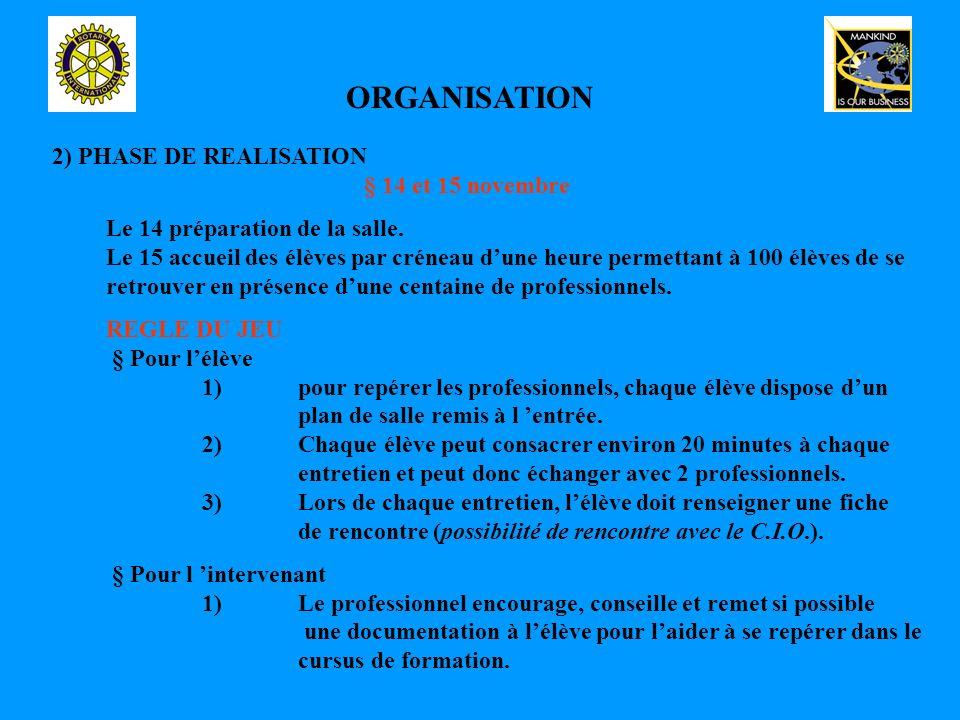 ORGANISATION 2) PHASE DE REALISATION § 14 et 15 novembre Le 14 préparation de la salle.