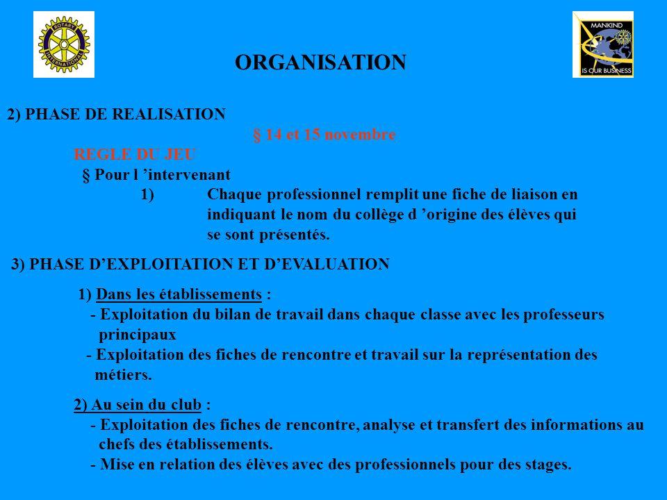 ORGANISATION 2) PHASE DE REALISATION § 14 et 15 novembre REGLE DU JEU § Pour l intervenant 1)Chaque professionnel remplit une fiche de liaison en indiquant le nom du collège d origine des élèves qui se sont présentés.