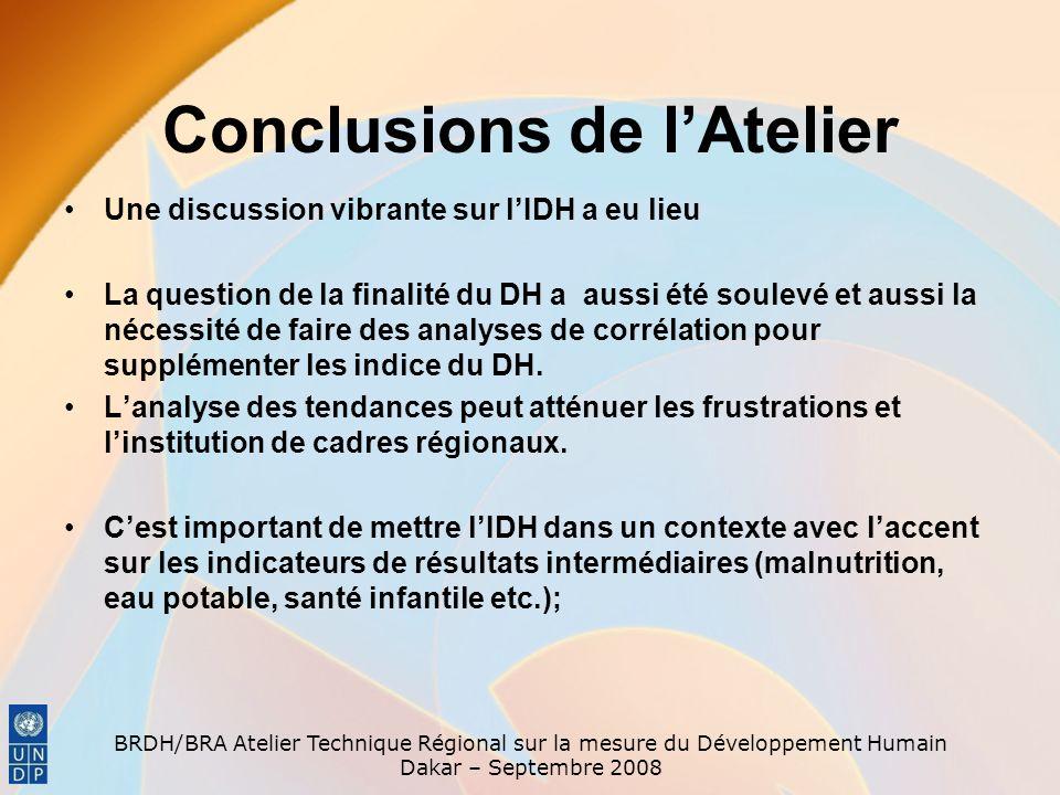 BRDH/BRA Atelier Technique Régional sur la mesure du Développement Humain Dakar – Septembre 2008 Conclusions de lAtelier Une discussion vibrante sur lIDH a eu lieu La question de la finalité du DH a aussi été soulevé et aussi la nécessité de faire des analyses de corrélation pour supplémenter les indice du DH.