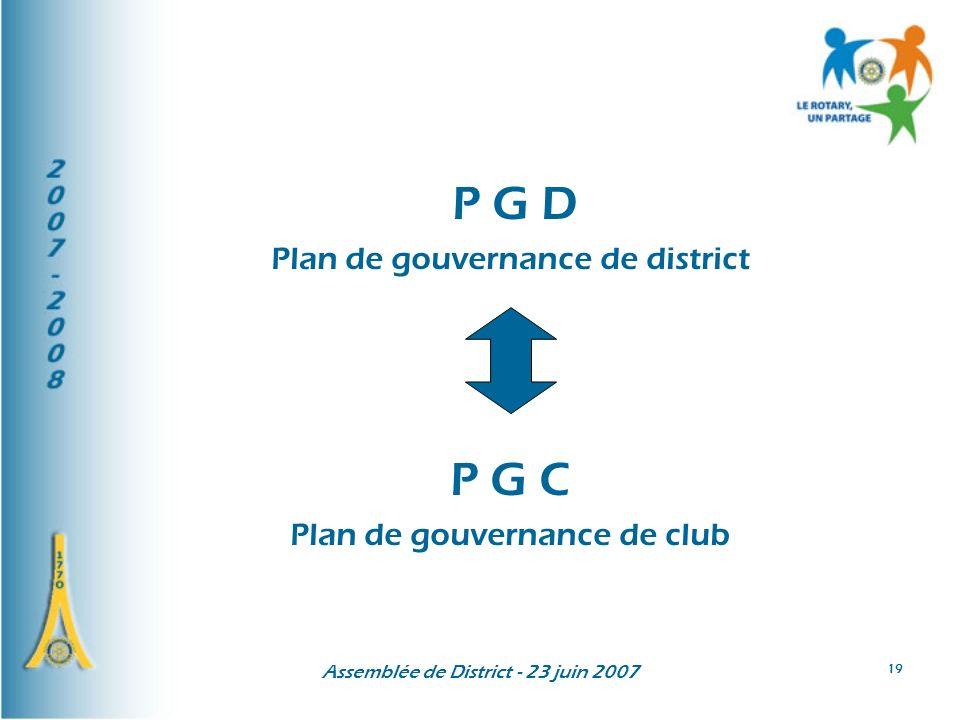 Assemblée de District - 23 juin 2007 19 P G D Plan de gouvernance de district P G C Plan de gouvernance de club