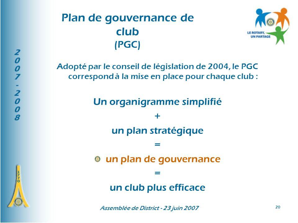 Assemblée de District - 23 juin 2007 20 Plan de gouvernance de club (PGC) Adopté par le conseil de législation de 2004, le PGC correspond à la mise en place pour chaque club : Un organigramme simplifié + un plan stratégique = un plan de gouvernance = un club plus efficace