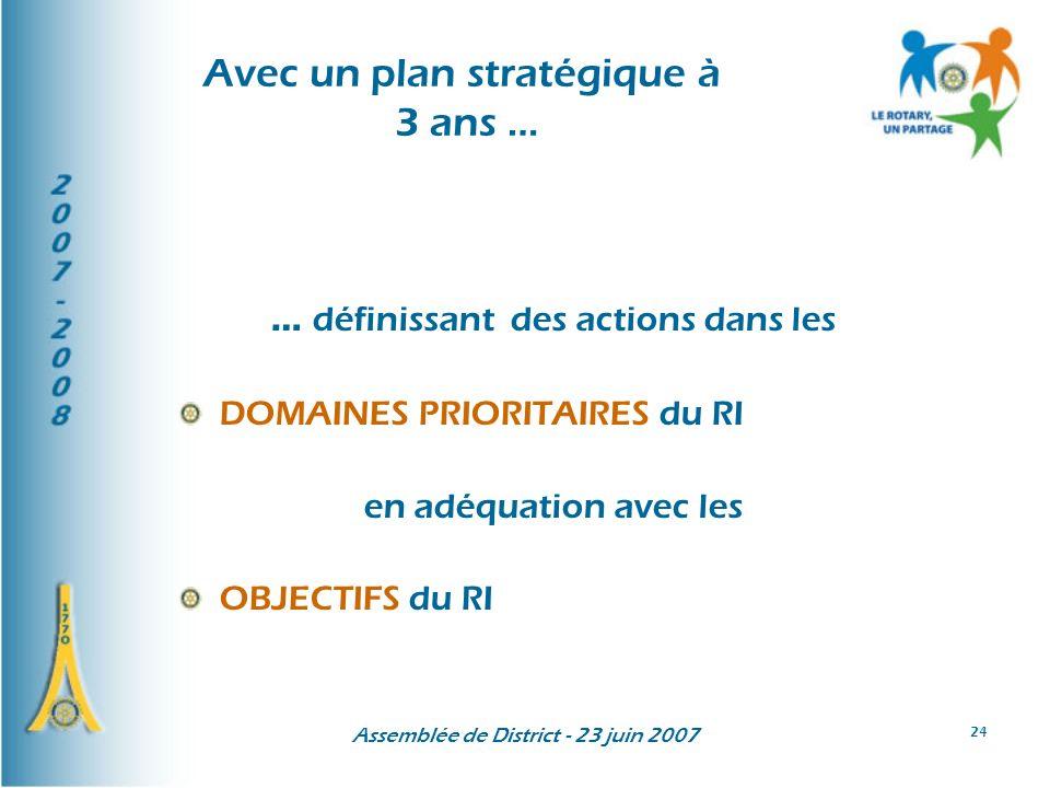 Assemblée de District - 23 juin 2007 24 Avec un plan stratégique à 3 ans … … définissant des actions dans les DOMAINES PRIORITAIRES du RI en adéquation avec les OBJECTIFS du RI