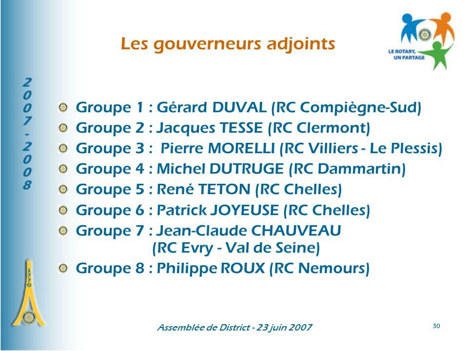 Assemblée de District - 23 juin 2007 30 Les gouverneurs adjoints Groupe 1 : Gérard DUVAL (RC Compiègne-Sud) Groupe 2 : Jacques TESSE (RC Clermont) Groupe 3 : Pierre MORELLI (RC Villiers - Le Plessis) Groupe 4 : Michel DUTRUGE (RC Dammartin) Groupe 5 : René TETON (RC Chelles) Groupe 6 : Patrick JOYEUSE (RC Chelles) Groupe 7 : Jean-Claude CHAUVEAU (RC Evry - Val de Seine) Groupe 8 : Philippe ROUX (RC Nemours)