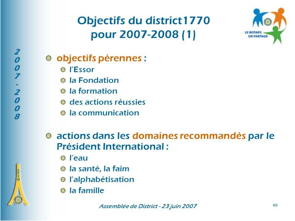 Assemblée de District - 23 juin 2007 40 Objectifs du district1770 pour 2007-2008 (1) objectifs pérennes : lEssor la Fondation la formation des actions réussies la communication actions dans les domaines recommandés par le Président International : leau la santé, la faim lalphabétisation la famille