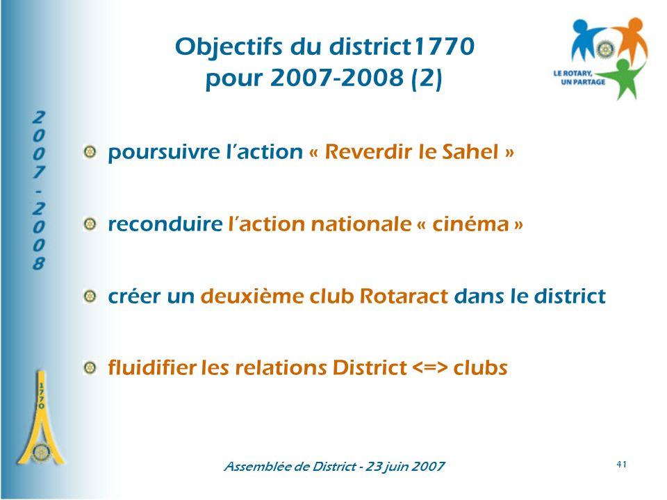 Assemblée de District - 23 juin 2007 41 Objectifs du district1770 pour 2007-2008 (2) poursuivre laction « Reverdir le Sahel » reconduire laction nationale « cinéma » créer un deuxième club Rotaract dans le district fluidifier les relations District clubs