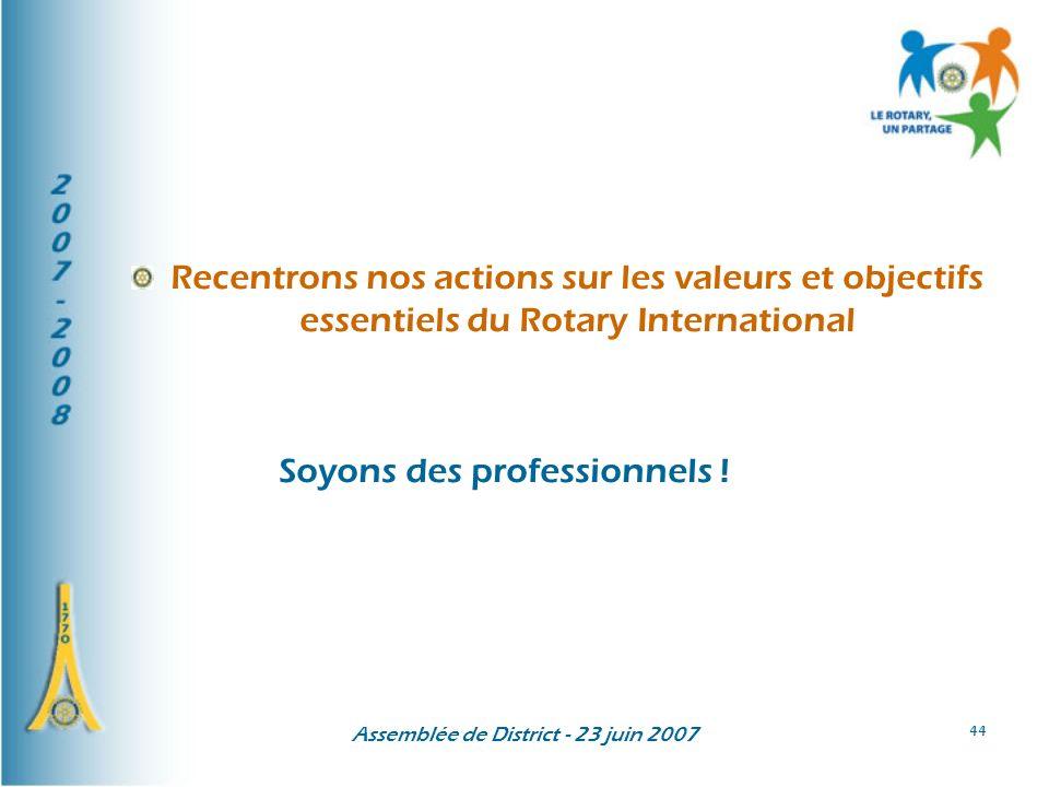 Assemblée de District - 23 juin 2007 44 Recentrons nos actions sur les valeurs et objectifs essentiels du Rotary International Soyons des professionnels !