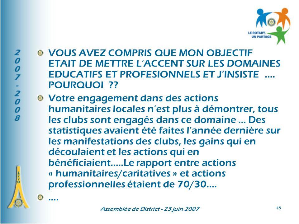 Assemblée de District - 23 juin 2007 45 VOUS AVEZ COMPRIS QUE MON OBJECTIF ETAIT DE METTRE LACCENT SUR LES DOMAINES EDUCATIFS ET PROFESIONNELS ET JINSISTE ….