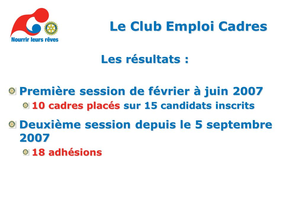 Les résultats : Première session de février à juin 2007 10 cadres placés sur 15 candidats inscrits Deuxième session depuis le 5 septembre 2007 18 adhésions Le Club Emploi Cadres