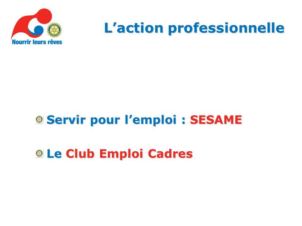 Laction professionnelle Servir pour lemploi : SESAME Le Club Emploi Cadres