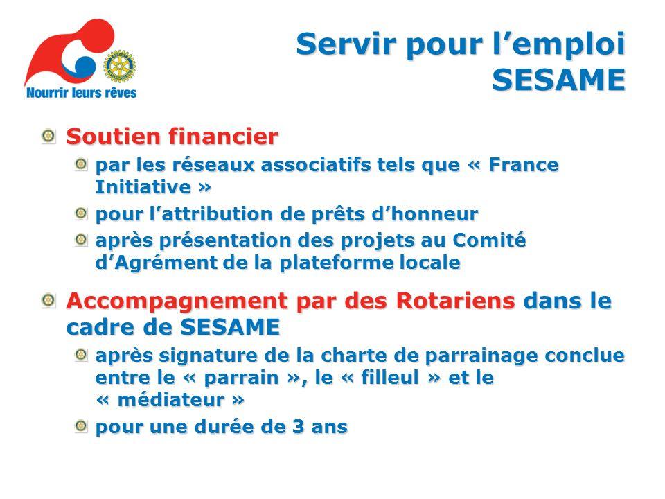 Soutien financier par les réseaux associatifs tels que « France Initiative » pour lattribution de prêts dhonneur après présentation des projets au Comité dAgrément de la plateforme locale Accompagnement par des Rotariens dans le cadre de SESAME après signature de la charte de parrainage conclue entre le « parrain », le « filleul » et le « médiateur » pour une durée de 3 ans Servir pour lemploi SESAME