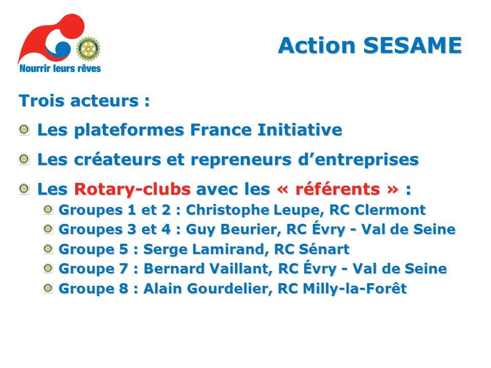 Action SESAME Trois acteurs : Les plateformes France Initiative Les créateurs et repreneurs dentreprises Les Rotary-clubs avec les « référents » : Gro