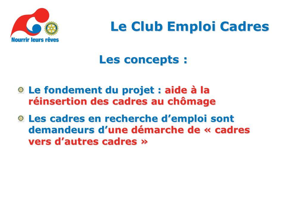 Les concepts : Le fondement du projet : aide à la réinsertion des cadres au chômage Les cadres en recherche demploi sont demandeurs dune démarche de « cadres vers dautres cadres » Le Club Emploi Cadres