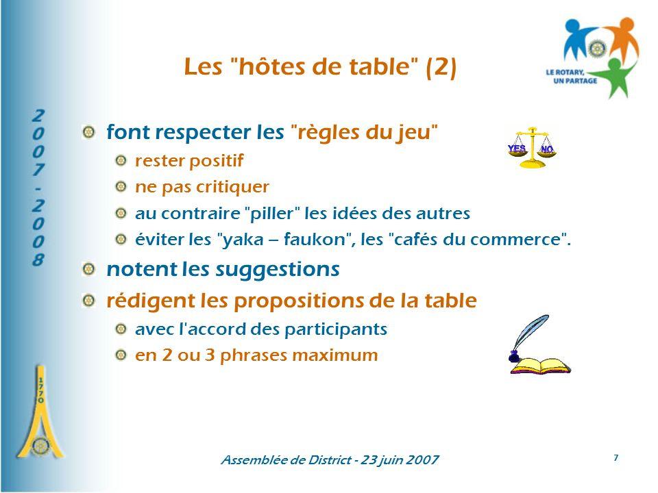 Assemblée de District - 23 juin 2007 7 Les hôtes de table (2) font respecter les règles du jeu rester positif ne pas critiquer au contraire piller les idées des autres éviter les yaka – faukon , les cafés du commerce .