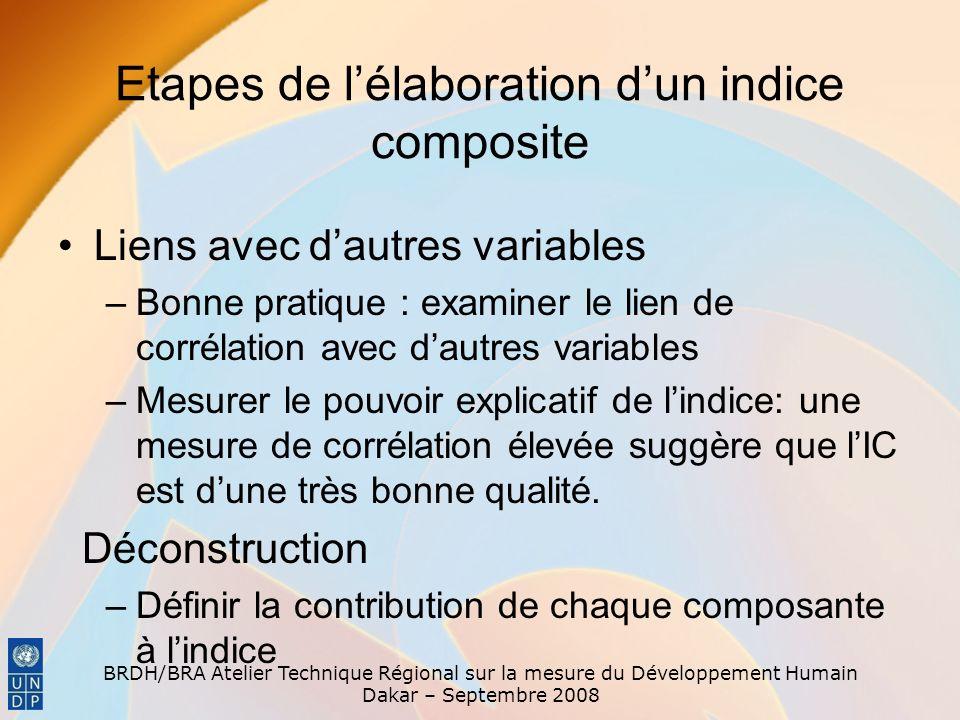 BRDH/BRA Atelier Technique Régional sur la mesure du Développement Humain Dakar – Septembre 2008 Etapes de lélaboration dun indice composite Liens ave