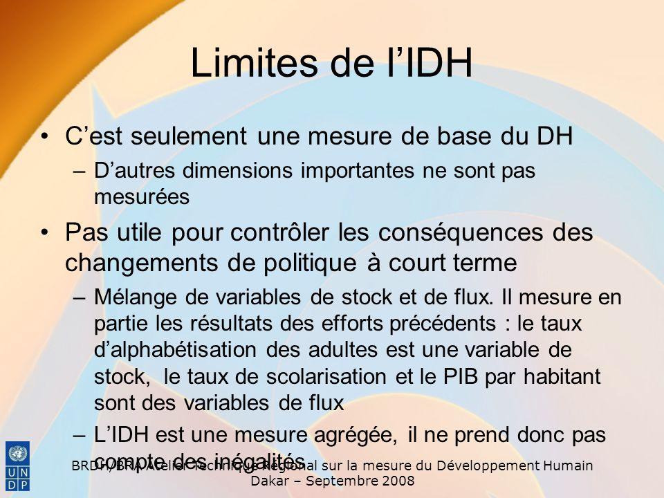 BRDH/BRA Atelier Technique Régional sur la mesure du Développement Humain Dakar – Septembre 2008 Limites de lIDH Cest seulement une mesure de base du
