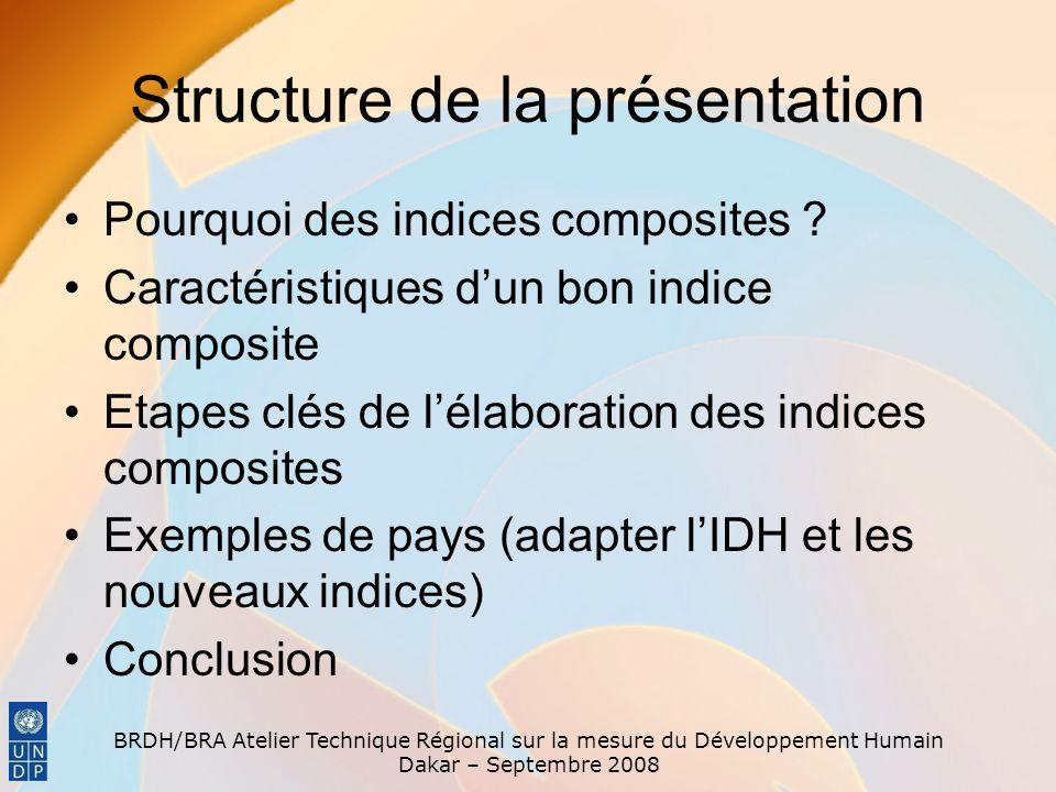 BRDH/BRA Atelier Technique Régional sur la mesure du Développement Humain Dakar – Septembre 2008 Structure de la présentation Pourquoi des indices com