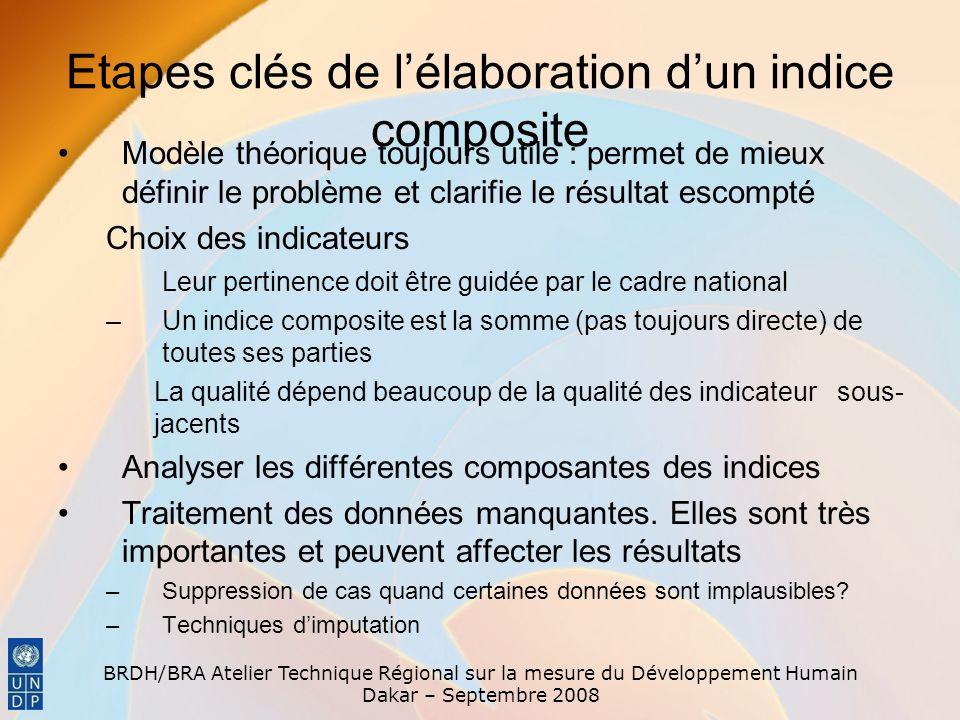 BRDH/BRA Atelier Technique Régional sur la mesure du Développement Humain Dakar – Septembre 2008 Etapes de lélaboration dun indice composite Normalisation : éviter dadditionner des pommes et des poires .