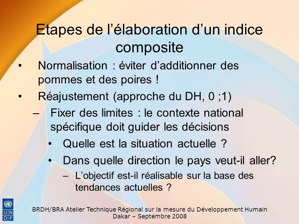 BRDH/BRA Atelier Technique Régional sur la mesure du Développement Humain Dakar – Septembre 2008 Etapes de lélaboration dun indice composite Normalisa