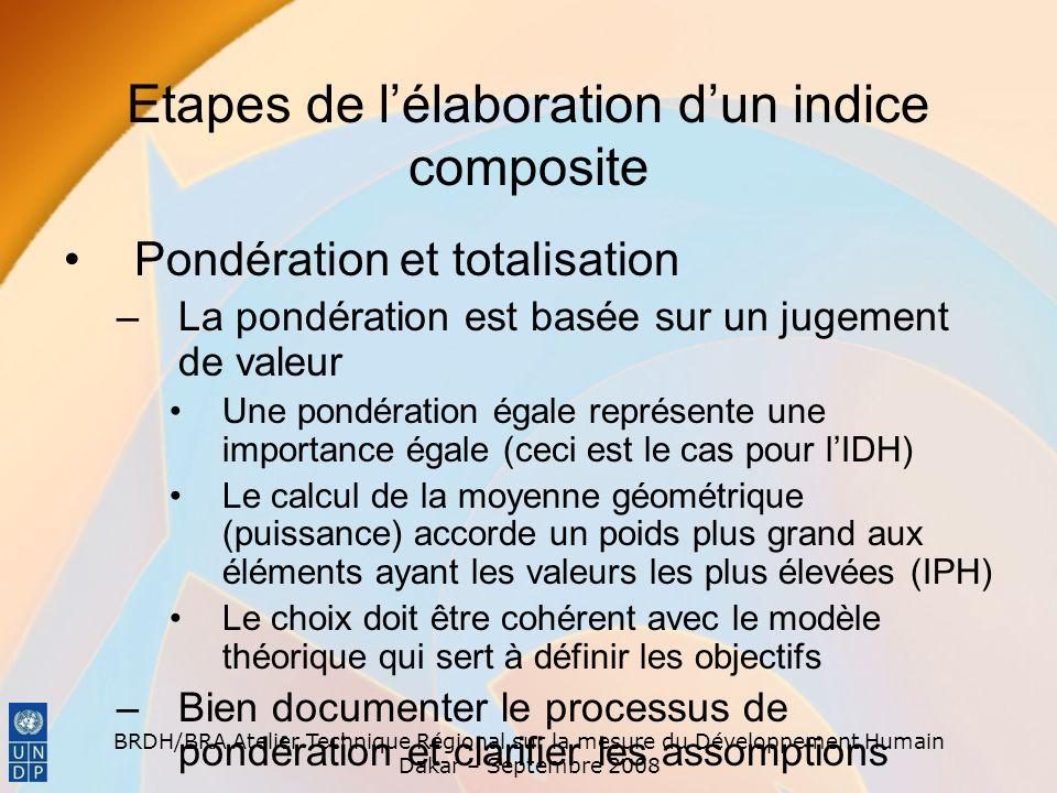 BRDH/BRA Atelier Technique Régional sur la mesure du Développement Humain Dakar – Septembre 2008 Etapes de lélaboration dun indice composite Pondérati
