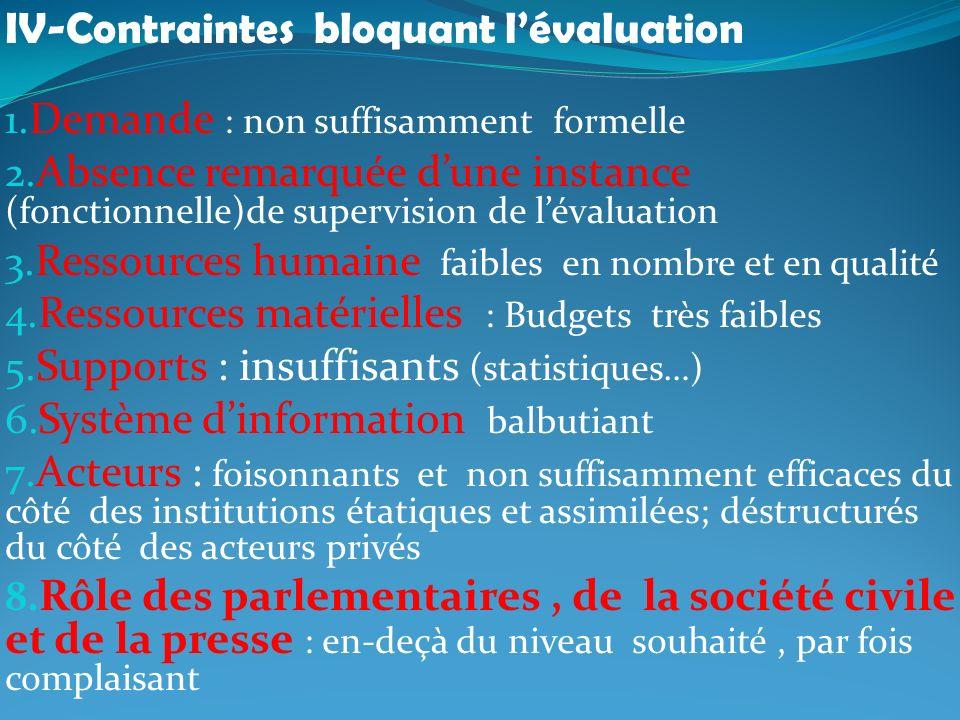 IV-Contraintes bloquant lévaluation 1. Demande : non suffisamment formelle 2. Absence remarquée dune instance (fonctionnelle)de supervision de lévalua