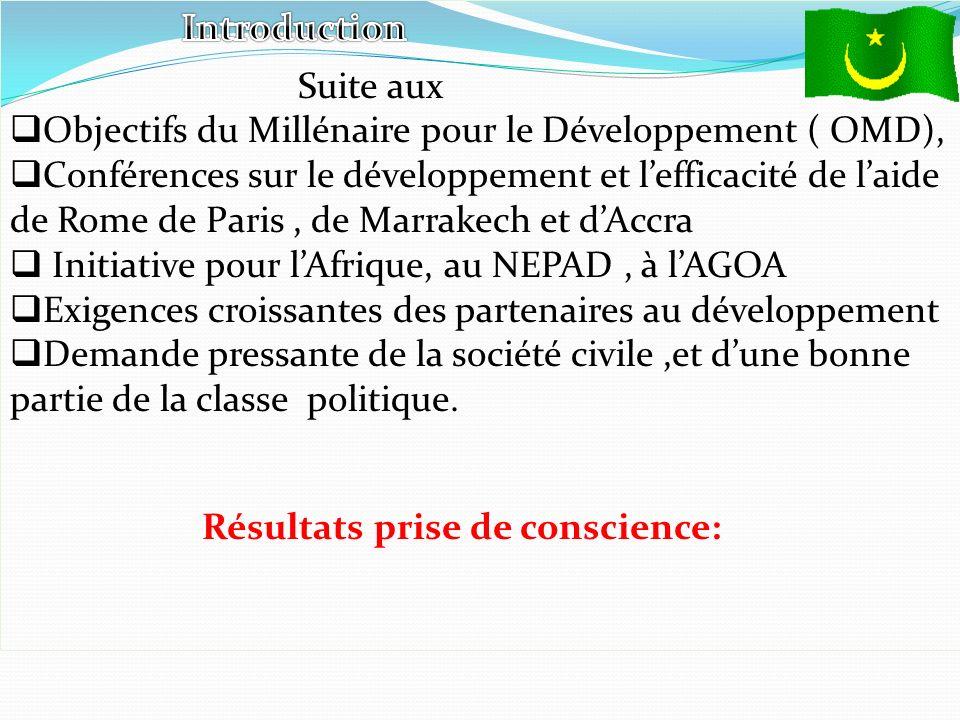 Suite aux Objectifs du Millénaire pour le Développement ( OMD), Conférences sur le développement et lefficacité de laide de Rome de Paris, de Marrakech et dAccra Initiative pour lAfrique, au NEPAD, à lAGOA Exigences croissantes des partenaires au développement Demande pressante de la société civile,et dune bonne partie de la classe politique.