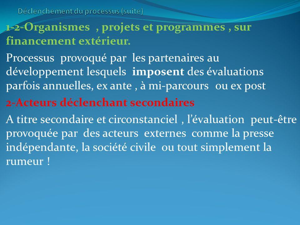 1-2-Organismes, projets et programmes, sur financement extérieur. Processus provoqué par les partenaires au développement lesquels imposent des évalua