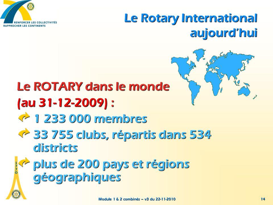 Module 1 & 2 combinés – v3 du 22-11-2010 14 Le ROTARY dans le monde (au 31-12-2009) : 1 233 000 membres 33 755 clubs, répartis dans 534 districts plus