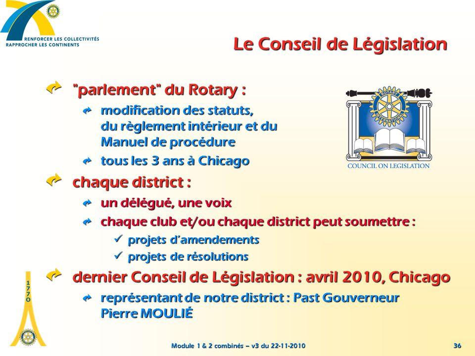 Module 1 & 2 combinés – v3 du 22-11-2010 36 Le Conseil de Législation