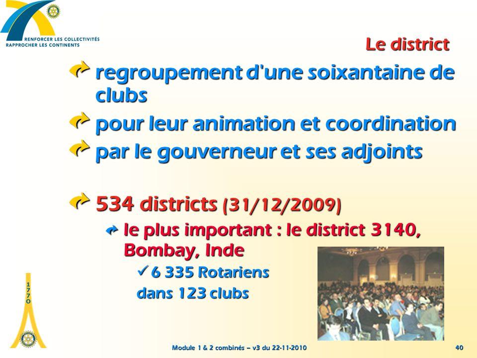 Module 1 & 2 combinés – v3 du 22-11-2010 40 Le district regroupement d'une soixantaine de clubs pour leur animation et coordination par le gouverneur