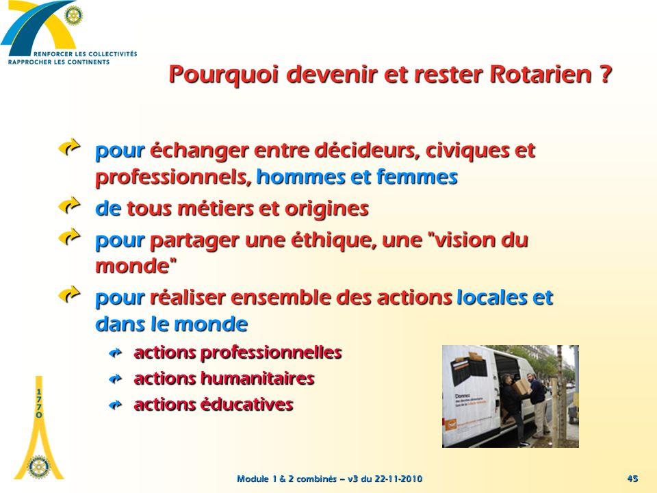 Module 1 & 2 combinés – v3 du 22-11-2010 45 pour échanger entre décideurs, civiques et professionnels, hommes et femmes de tous métiers et origines po