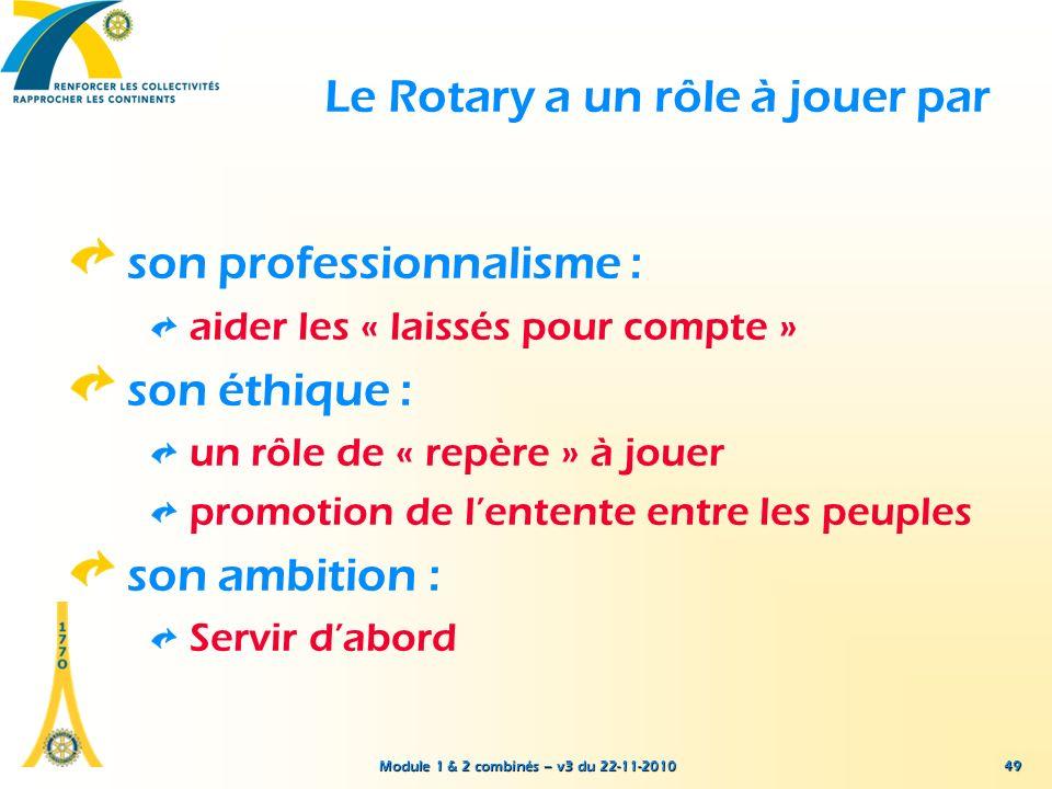 Module 1 & 2 combinés – v3 du 22-11-2010 Le Rotary a un rôle à jouer par son professionnalisme : aider les « laissés pour compte » son éthique : un rô