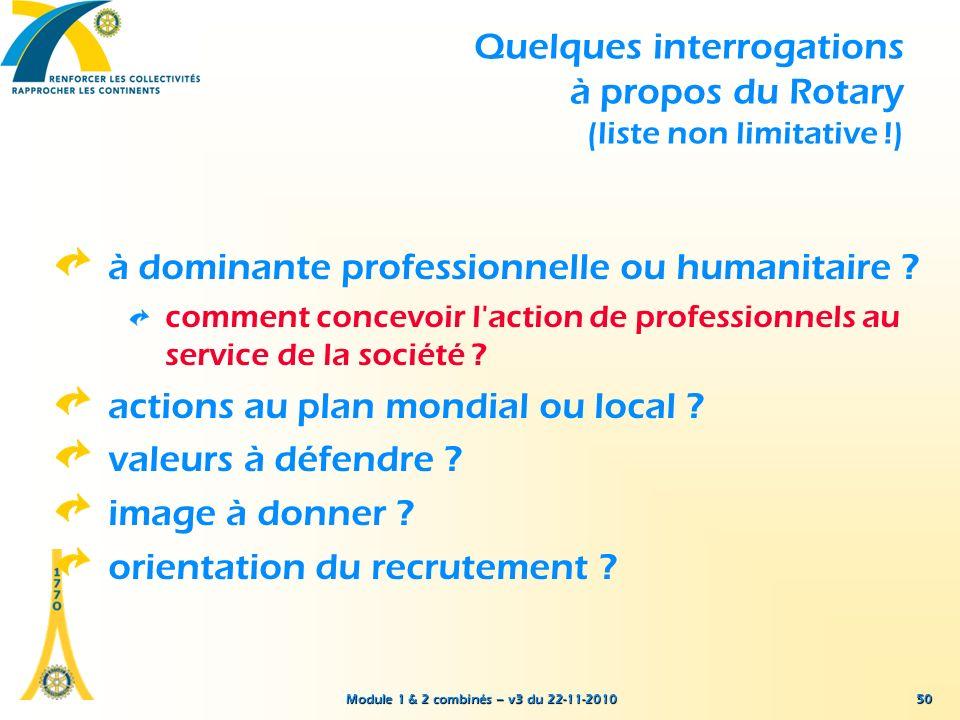 Module 1 & 2 combinés – v3 du 22-11-2010 Quelques interrogations à propos du Rotary (liste non limitative !) à dominante professionnelle ou humanitair