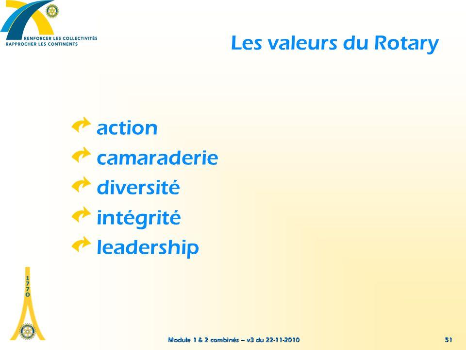 Module 1 & 2 combinés – v3 du 22-11-2010 Les valeurs du Rotary action camaraderie diversité intégrité leadership 51