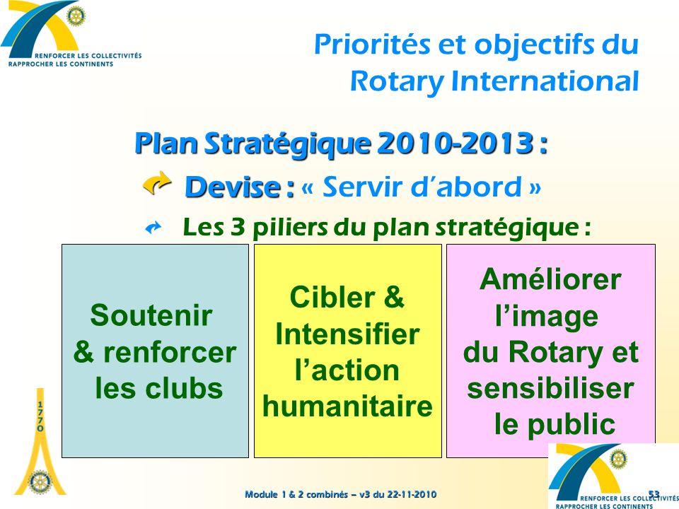 Module 1 & 2 combinés – v3 du 22-11-2010 Priorités et objectifs du Rotary International Plan Stratégique 2010-2013 : Devise : Devise : « Servir dabord
