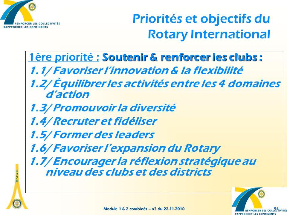 Module 1 & 2 combinés – v3 du 22-11-2010 Priorités et objectifs du Rotary International Soutenir & renforcer les clubs : 1ère priorité : Soutenir & re