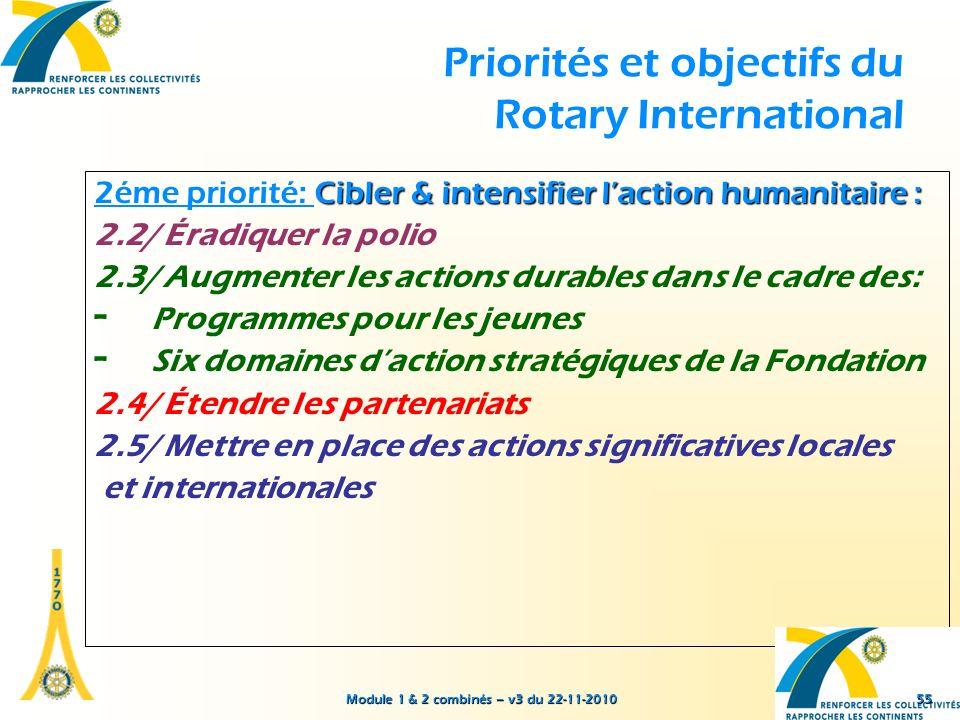 Module 1 & 2 combinés – v3 du 22-11-2010 Priorités et objectifs du Rotary International Cibler & intensifier laction humanitaire : 2éme priorité: Cibl