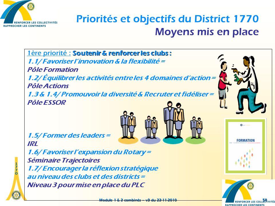 Module 1 & 2 combinés – v3 du 22-11-2010 Priorités et objectifs du District 1770 Moyens mis en place Soutenir & renforcer les clubs : 1ère priorité :