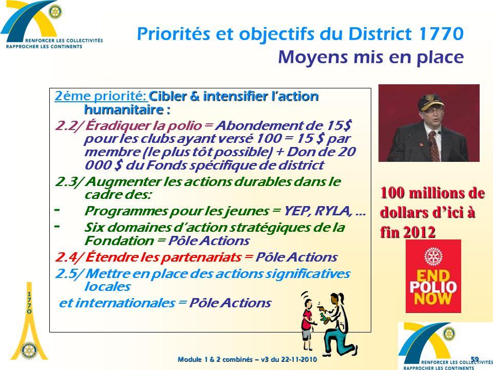 Module 1 & 2 combinés – v3 du 22-11-2010 Priorités et objectifs du District 1770 Moyens mis en place Cibler & intensifier laction humanitaire : 2éme p