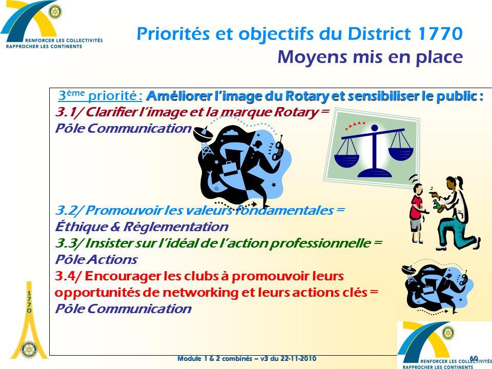Module 1 & 2 combinés – v3 du 22-11-2010 Priorités et objectifs du District 1770 Moyens mis en place Améliorer limage du Rotary et sensibiliser le pub