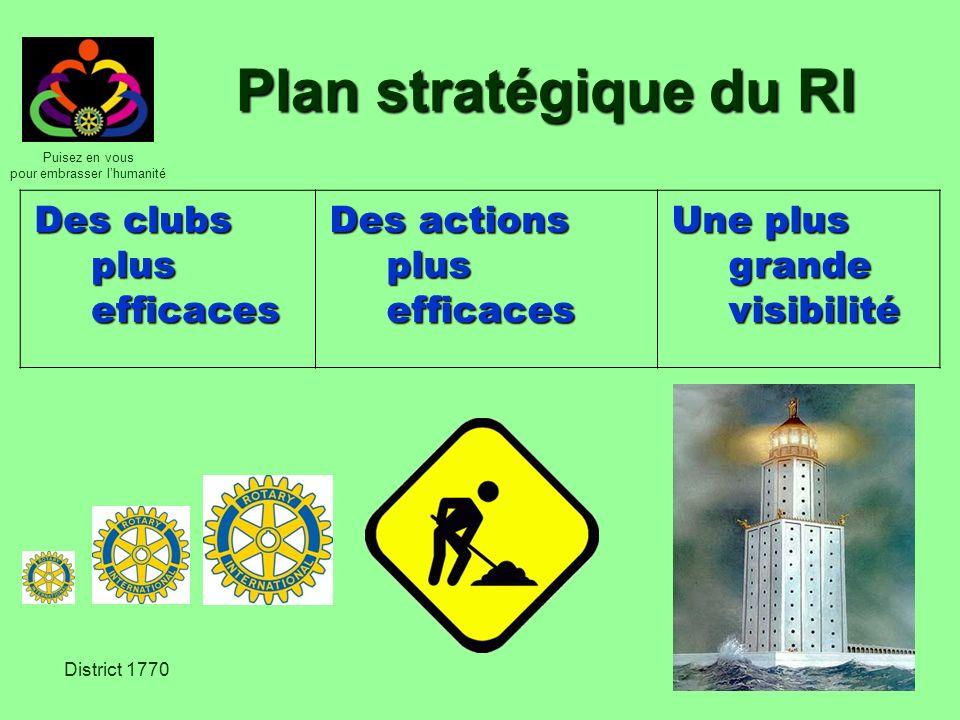 Puisez en vous pour embrasser lhumanité District 1770 Plan stratégique du RI Des clubs plus efficaces Des actions plus efficaces Une plus grande visib