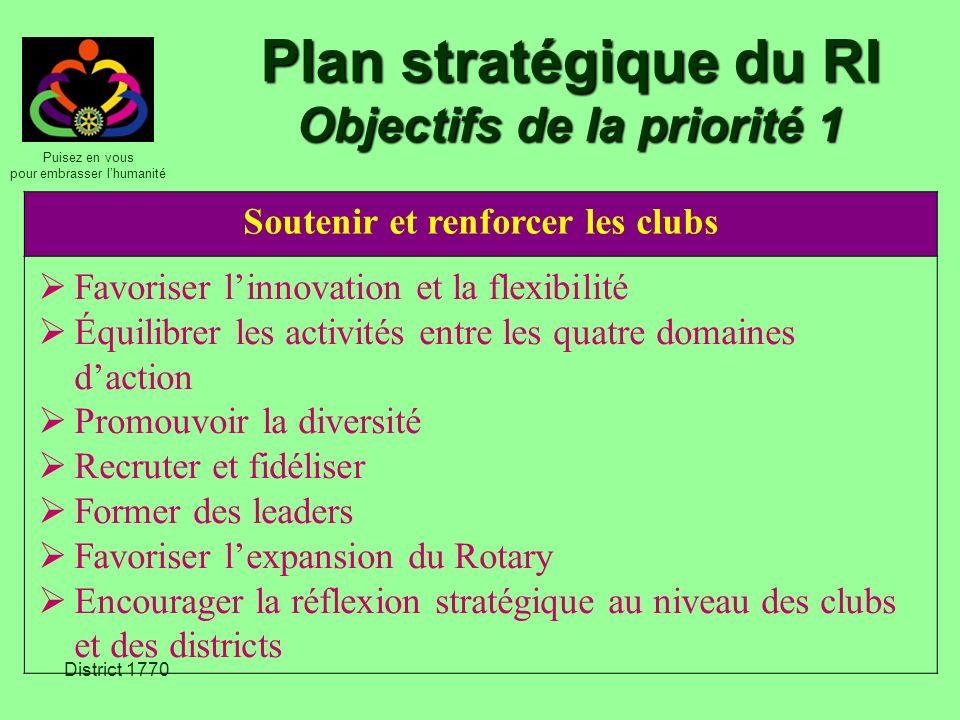 Puisez en vous pour embrasser lhumanité District 1770 Plan stratégique du RI Objectifs de la priorité 1 Soutenir et renforcer les clubs Favoriser linn