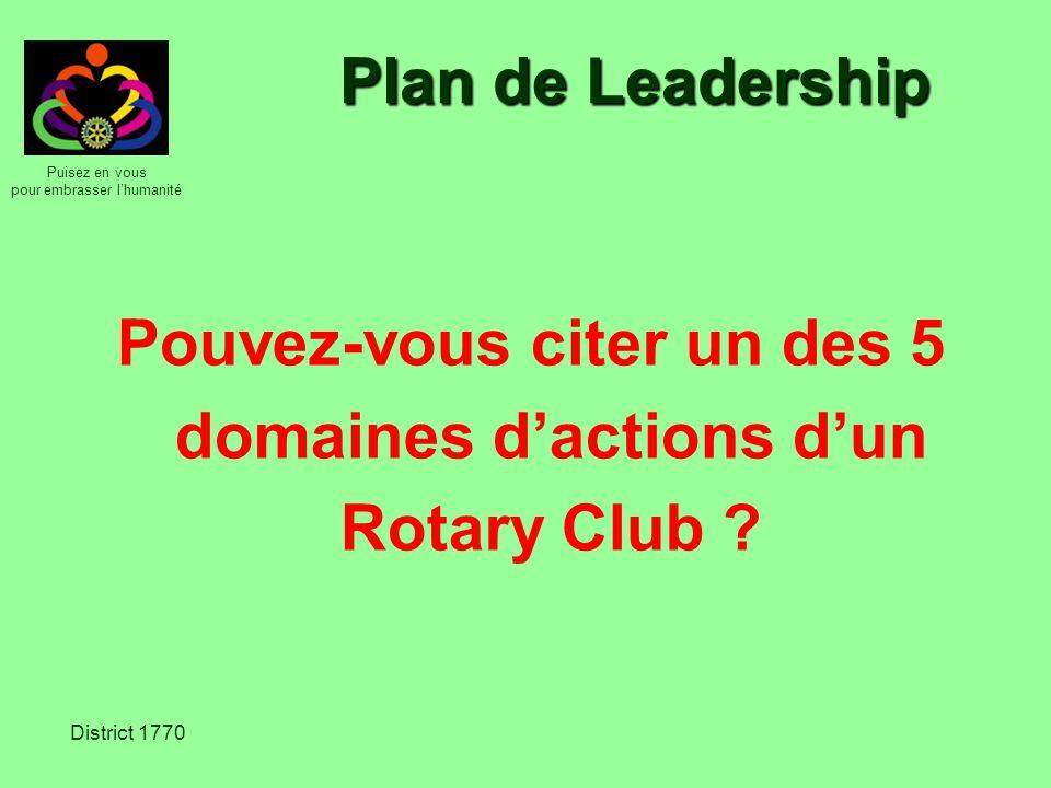 Puisez en vous pour embrasser lhumanité District 1770 Plan de Leadership Pouvez-vous citer un des 5 domaines dactions dun Rotary Club ?