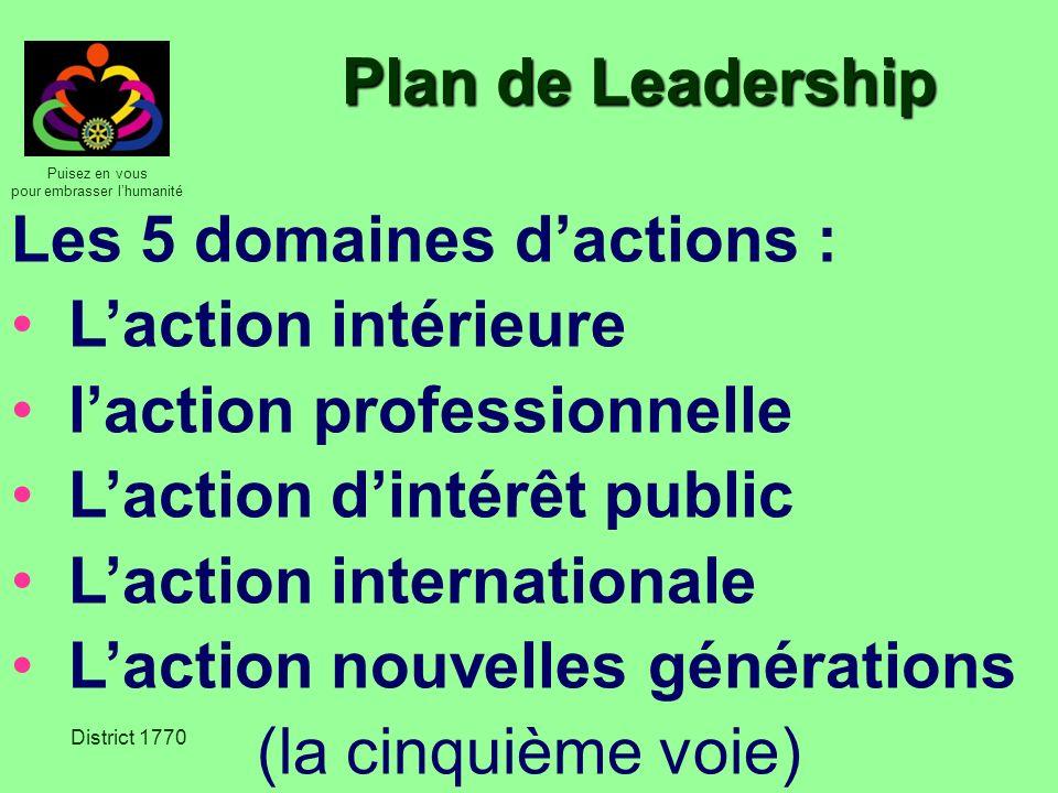 Puisez en vous pour embrasser lhumanité District 1770 Plan de Leadership Les 5 domaines dactions : Laction intérieure laction professionnelle Laction